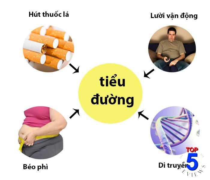 Nguyên nhân bệnh tiểu đường do thói quen sinh hoạt