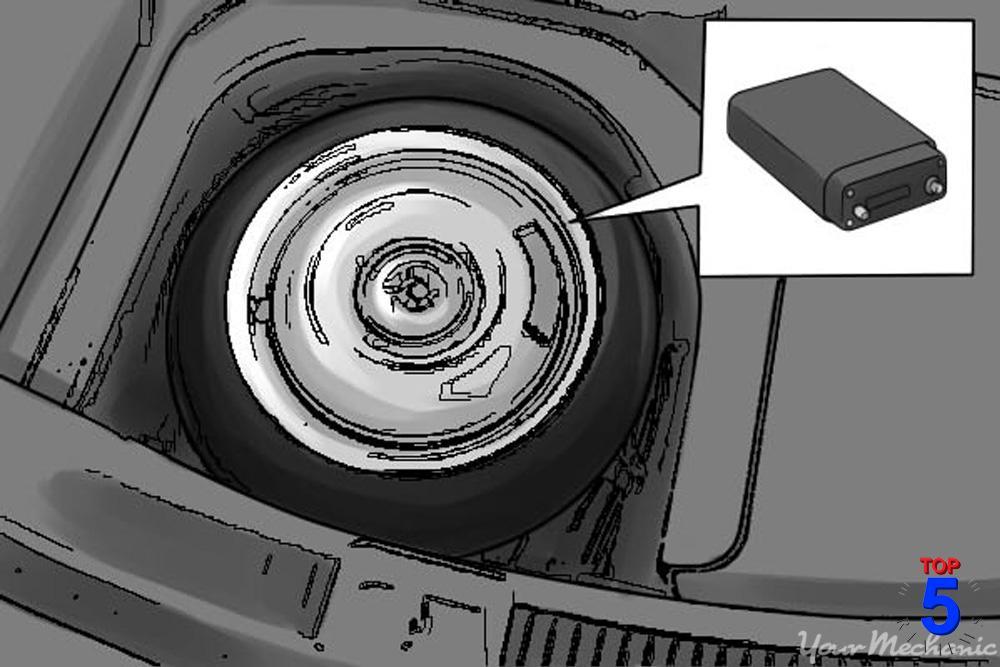 Định vị dấu ở hộc bánh xe dự phòng