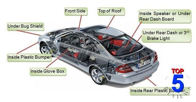 các vị trí có thể gắn định vị gps trên ô tô