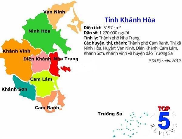 Nha Trang Khánh Hòa