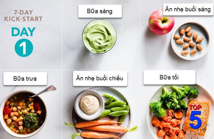 Ăn ít, ăn nhiều bữa để giảm cân